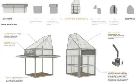 Storefront Greenhouse